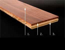 Dvouvrstvá prkna - detail konstrukce