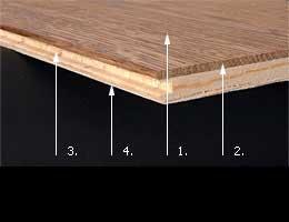 Třívrstvá prkna - detail konstrukce