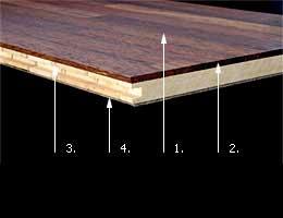 Slimline - detail konstrukce